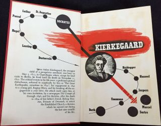 THE LIVING THOUGHTS OF KIERKEGAARD; presented by W. H. Auden